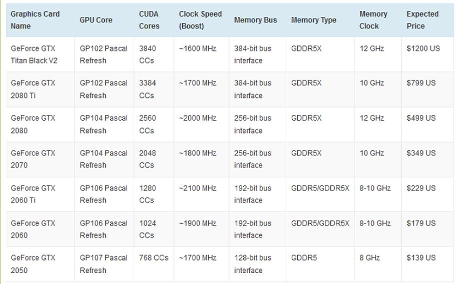 Pascal-Refresh-Tabelle.jpg