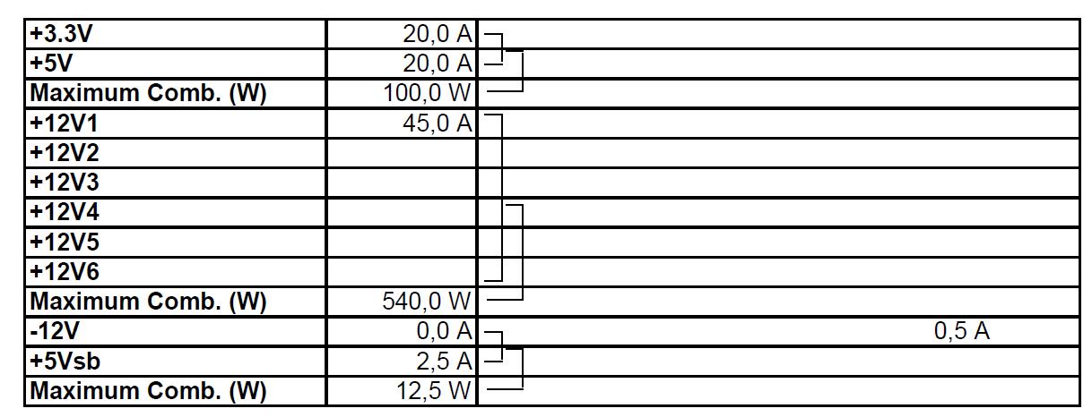 Seasonic G-Series 550W PCGH-Edition [Anzeige]-pcgh-netzteil-seasonic.png