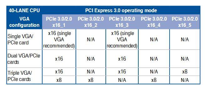 Klicken Sie auf die Grafik für eine größere Ansicht  Name:PCIe.JPG Hits:12 Größe:46,8 KB ID:996276
