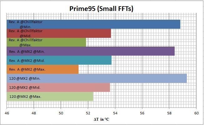 Klicken Sie auf die Grafik für eine größere Ansicht  Name:prime.JPG Hits:2653 Größe:59,7 KB ID:800008