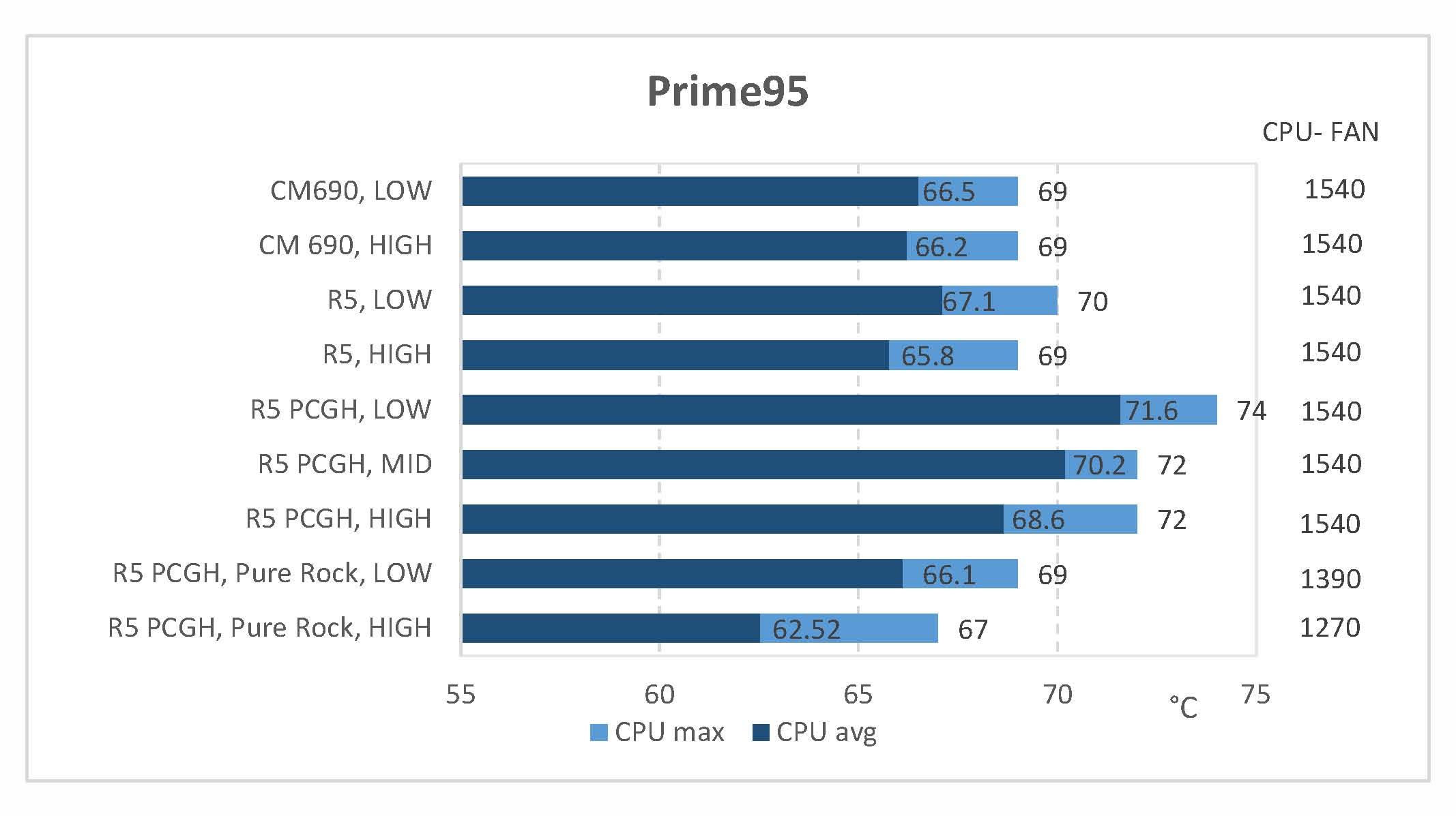Prime95.jpg