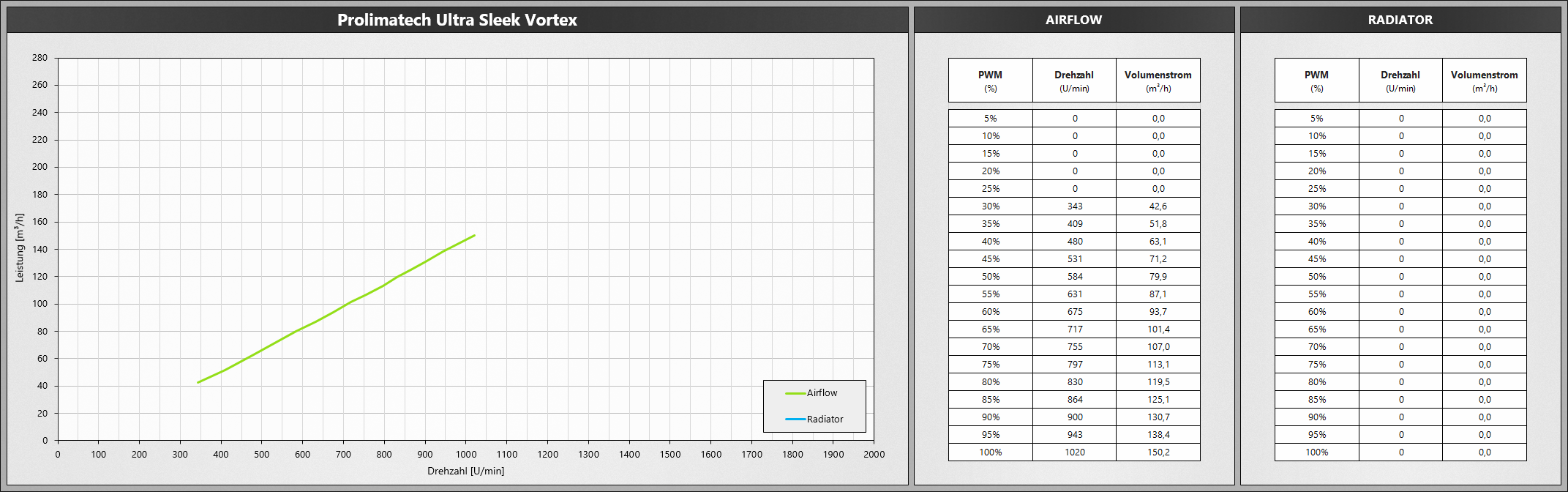 Klicken Sie auf die Grafik für eine größere Ansicht  Name:ProlimatechUltraSleekVortex.png Hits:654 Größe:465,4 KB ID:1074781