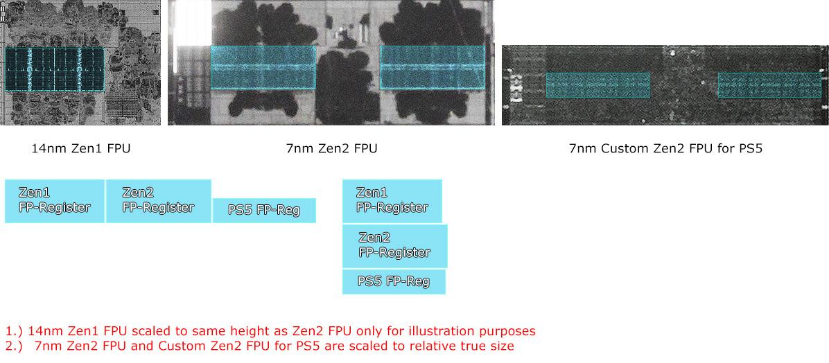 PS5-custom-FPU.jpg