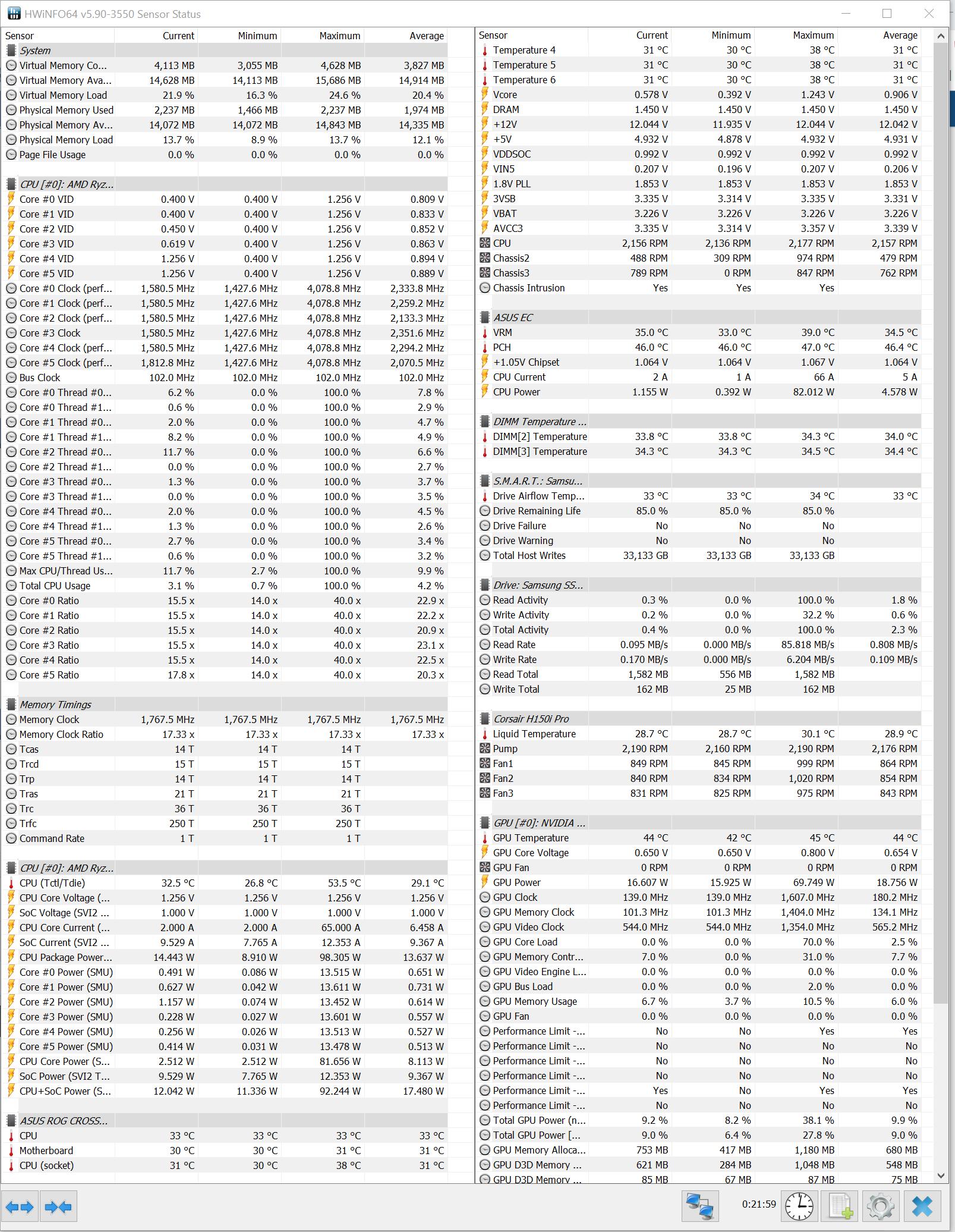 AMD Ryzen 7 2700 Undervolting MSI X470 Gaming Plus - Seite 2