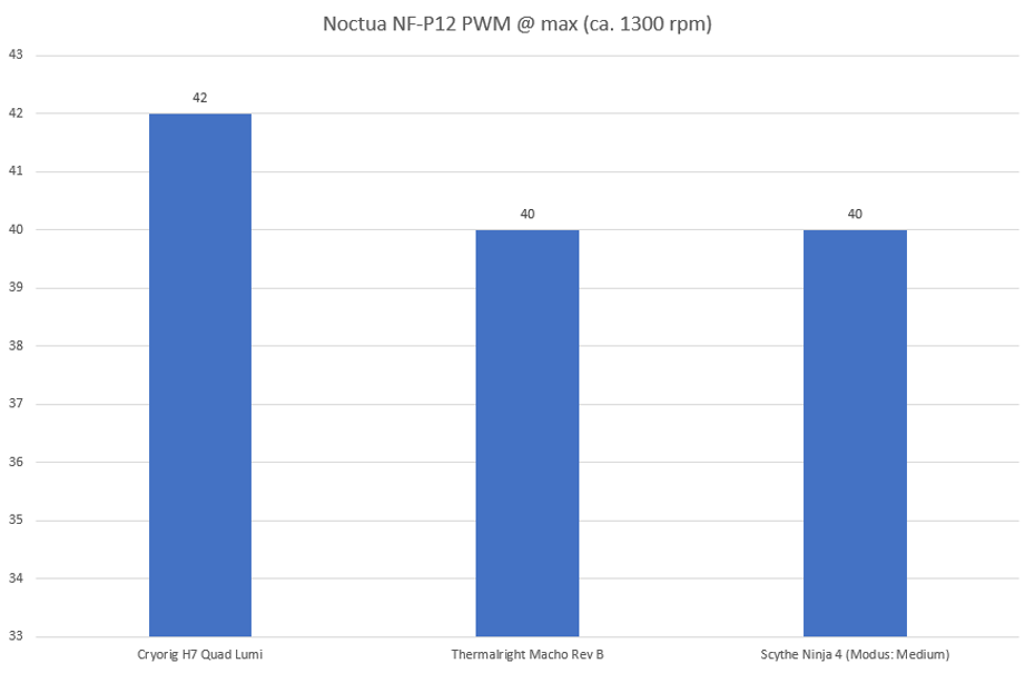 Klicken Sie auf die Grafik für eine größere Ansicht  Name:Referenz_max.png Hits:41 Größe:29,9 KB ID:1000739