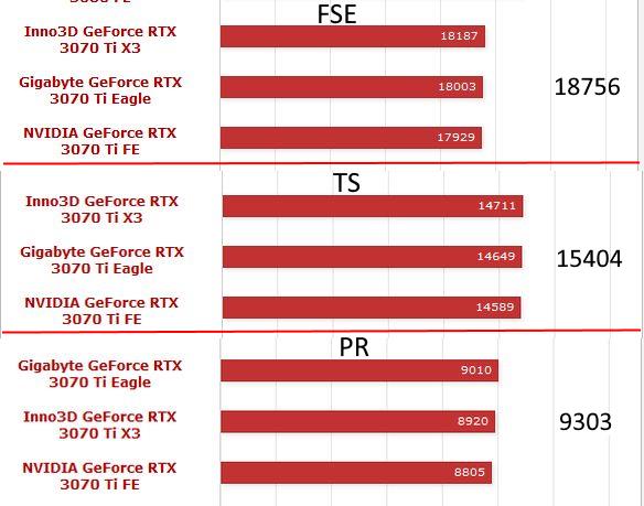 RTX 3070Ti.jpg