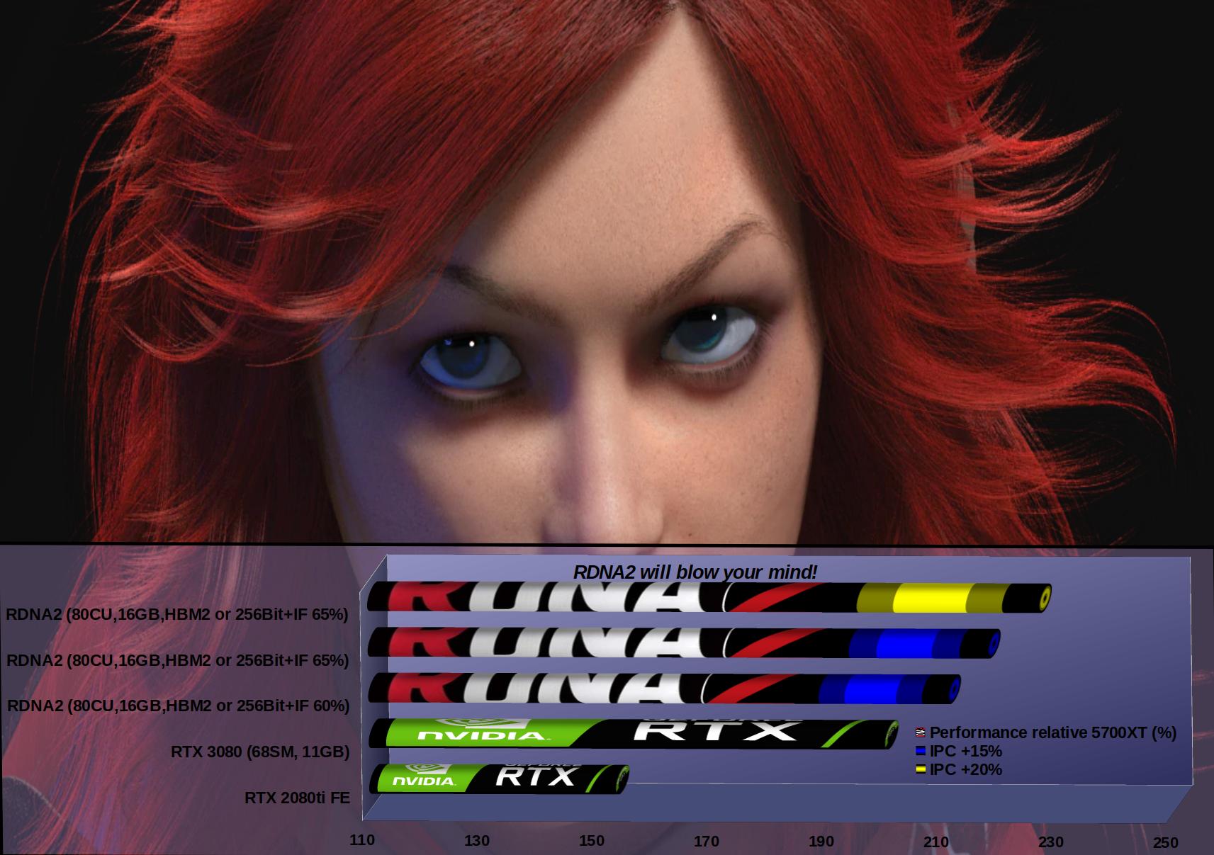 ruby rdna2.png