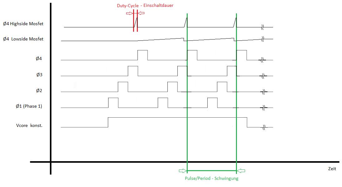 Klicken Sie auf die Grafik für eine größere Ansicht  Name:Schaltung 4 Phasen (Highside-Lowside).png Hits:1454 Größe:19,2 KB ID:766655