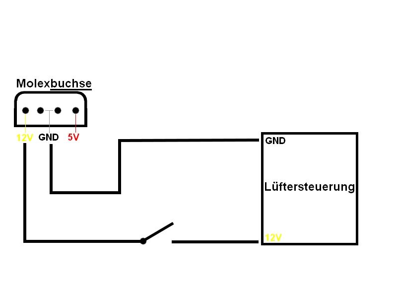 Niedlich Umschalter Schaltschema Galerie - Elektrische Schaltplan ...