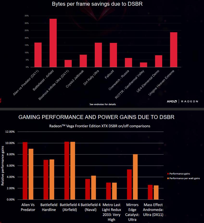Klicken Sie auf die Grafik für eine größere Ansicht  Name:Screenshot-2018-4-5 M E GBGH - HC29 21 120-Radeon-Vega10-Mantor-AMD-f1 pdf.png Hits:177 Größe:141,0 KB ID:1027044