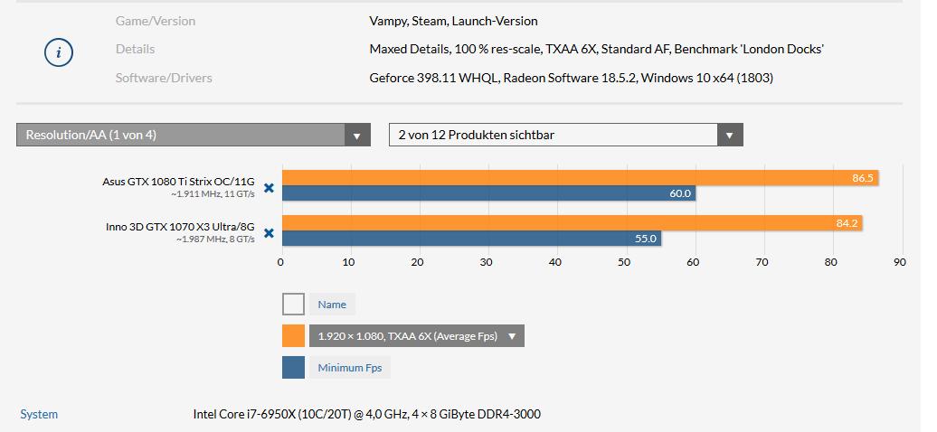 Klicken Sie auf die Grafik für eine größere Ansicht  Name:Screenshot_2018-06-09 Vampyr im Techniktest Atmosphärisch dichtes RPG mit Unreal Engine 4 und kl.png Hits:17 Größe:24,9 KB ID:999614