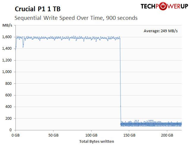 Screenshot_2020-04-26 Crucial P1 NVMe M 2 SSD 1 TB Review.png