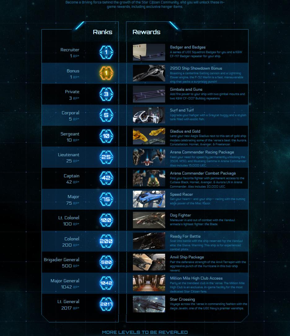 Screenshot_2020-09-09 Referral program - Roberts Space Industries Follow the development of St...png