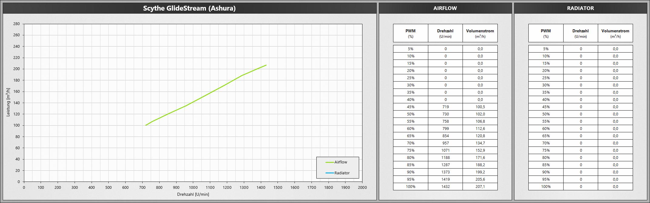 Klicken Sie auf die Grafik für eine größere Ansicht  Name:ScytheGlideStream-Ashura.png Hits:647 Größe:464,9 KB ID:1074785