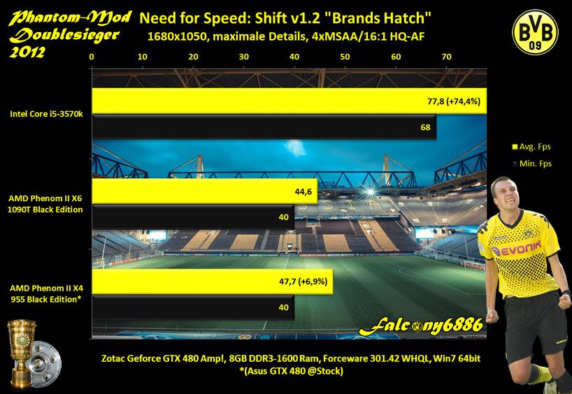 shift-1680-jpg.574079