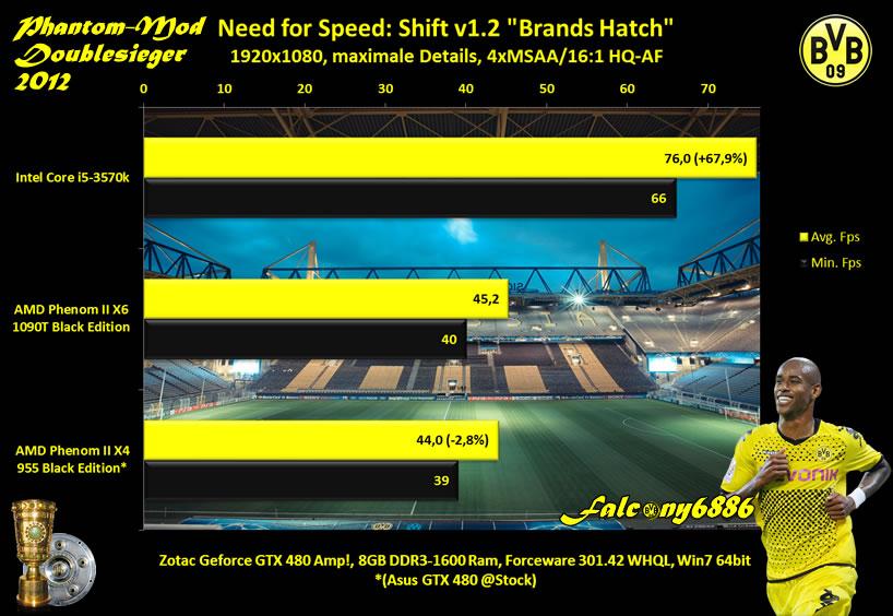 shift-1920-jpg.574083