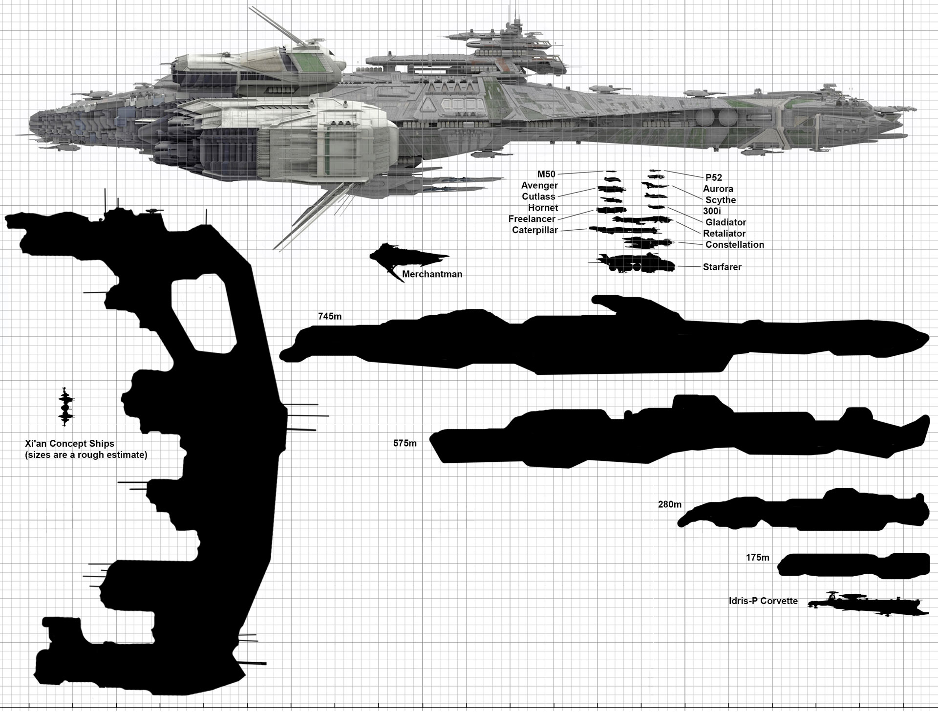 star citizen ship size comparison chart - photo #3