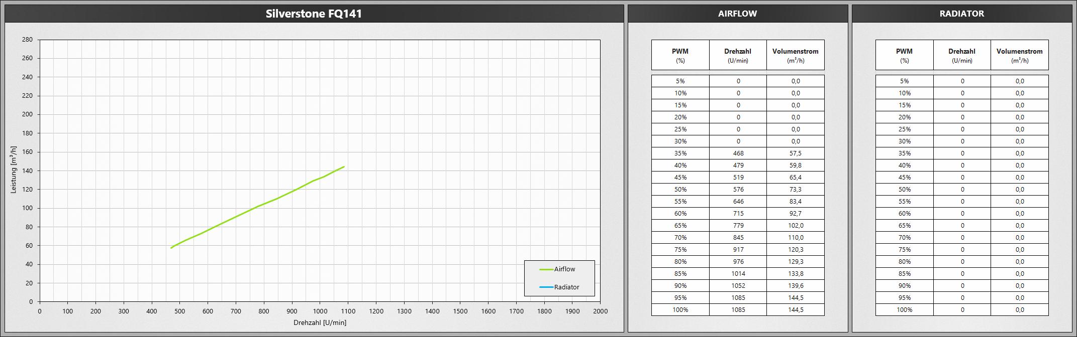 Klicken Sie auf die Grafik für eine größere Ansicht  Name:SilverstoneFQ141.png Hits:648 Größe:462,8 KB ID:1074787