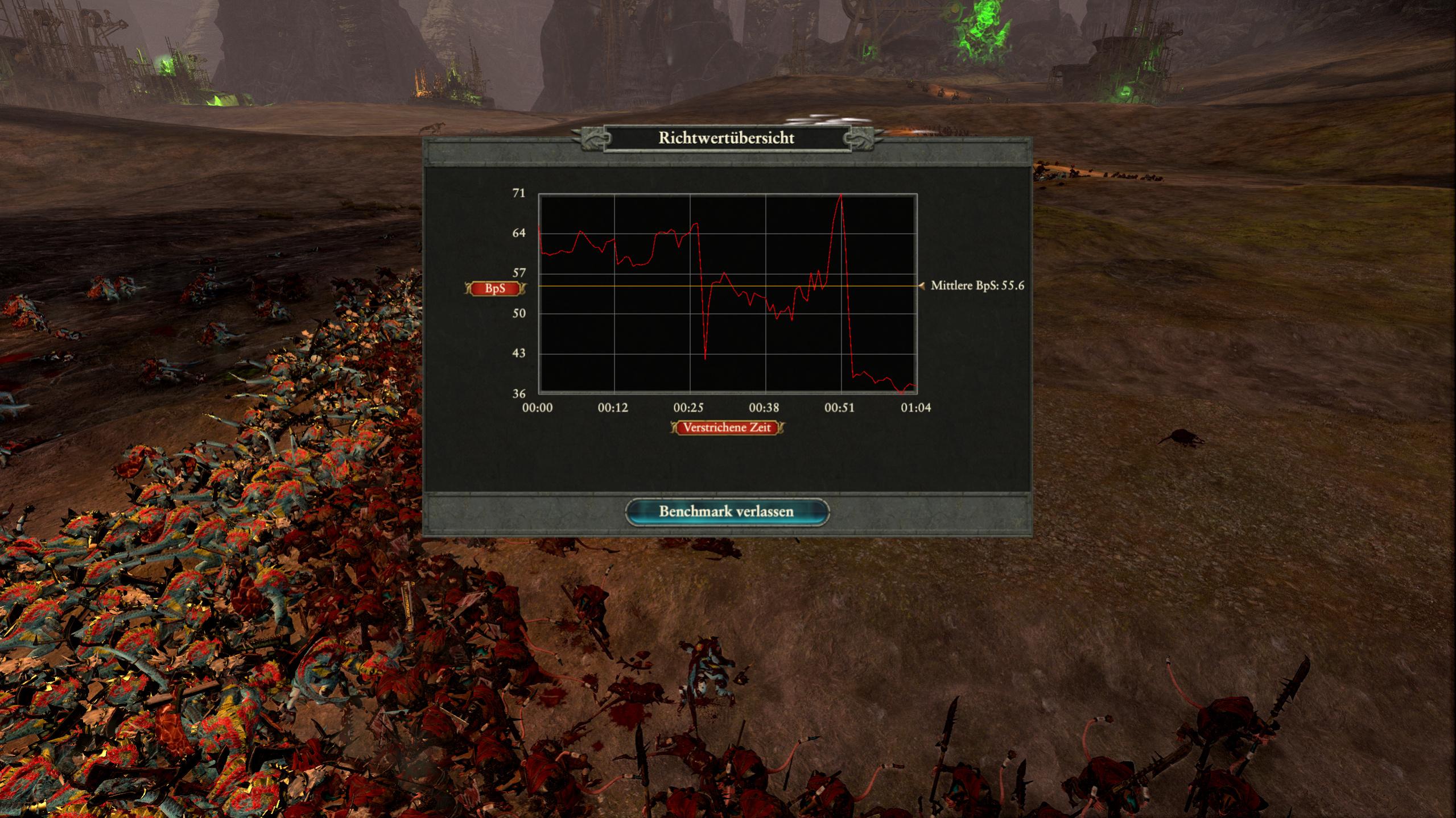 Klicken Sie auf die Grafik für eine größere Ansicht  Name:Skaven UHD.jpg Hits:15 Größe:1,75 MB ID:1017372