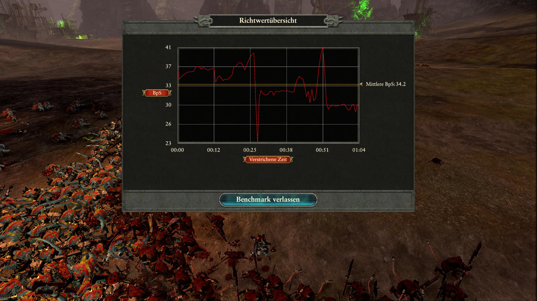 Klicken Sie auf die Grafik für eine größere Ansicht  Name:Skaven WQHD.jpg Hits:9 Größe:2,10 MB ID:1017373