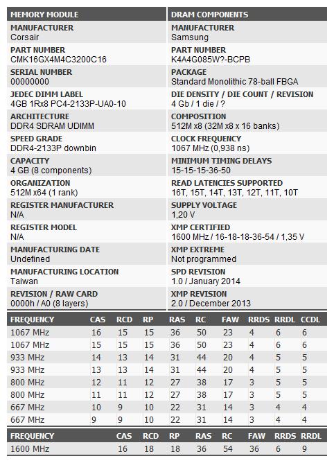Asus ROG Crosshair VI Hero: BIOS-Update verhinderte defekte