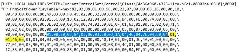 Klicken Sie auf die Grafik für eine größere Ansicht  Name:softpowerplay_vega_voltages.JPG Hits:2727 Größe:75,2 KB ID:968036