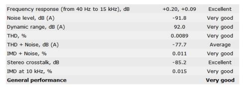 Klicken Sie auf die Grafik für eine größere Ansicht  Name:sound.png Hits:83 Größe:49,1 KB ID:907391