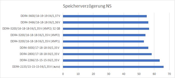 speicherv1-4-png.1035797