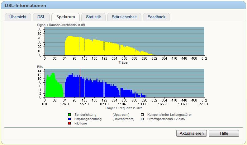 Klicken Sie auf die Grafik für eine größere Ansicht  Name:Spektrum.png Hits:526 Größe:21,0 KB ID:658616