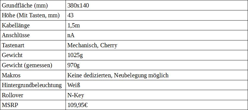 spezifikationen-png.918794