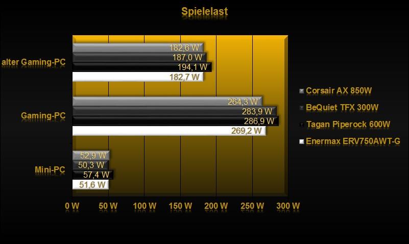 Klicken Sie auf die Grafik für eine größere Ansicht  Name:Spielelast.jpg Hits:1454 Größe:72,1 KB ID:649588