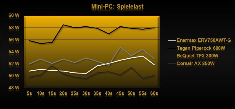Klicken Sie auf die Grafik für eine größere Ansicht  Name:Spielelast1.jpg Hits:1478 Größe:65,9 KB ID:649589