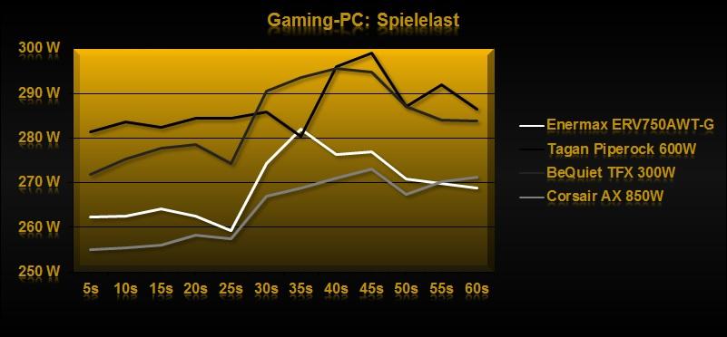 Klicken Sie auf die Grafik für eine größere Ansicht  Name:Spielelast2.jpg Hits:1459 Größe:68,5 KB ID:649590