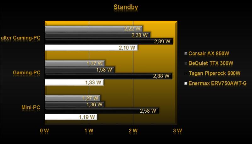 Klicken Sie auf die Grafik für eine größere Ansicht  Name:Standby.jpg Hits:1503 Größe:66,5 KB ID:649592