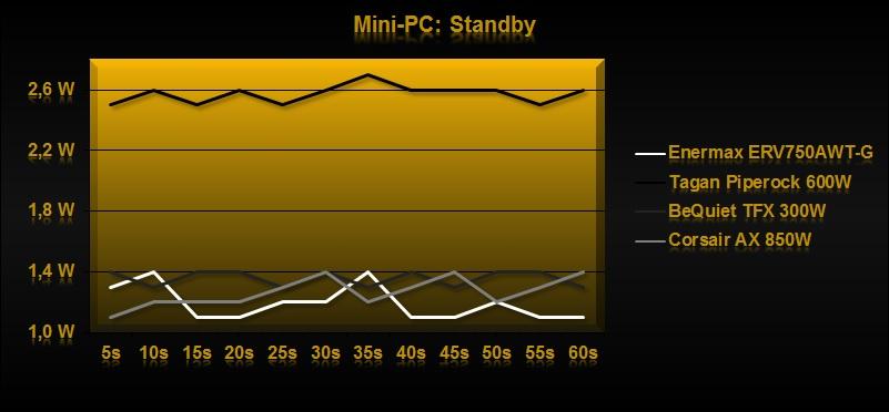 Klicken Sie auf die Grafik für eine größere Ansicht  Name:Standby1.jpg Hits:1513 Größe:61,0 KB ID:649593