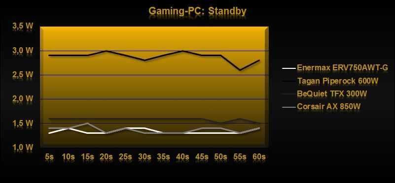 Klicken Sie auf die Grafik für eine größere Ansicht  Name:Standby2.jpg Hits:1484 Größe:60,3 KB ID:649594