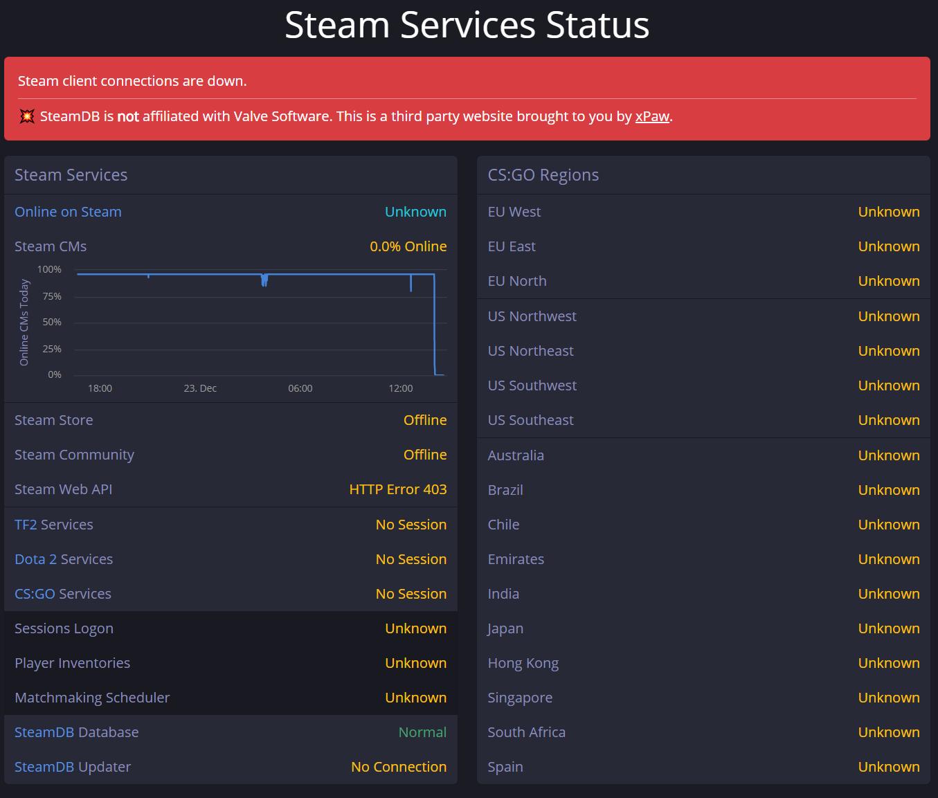 Steam winter sale 2016 start um 19 uhr welche spiele for Welche spielküche