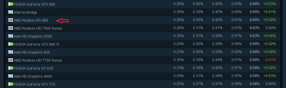 -steam-survey-mai-2018.png