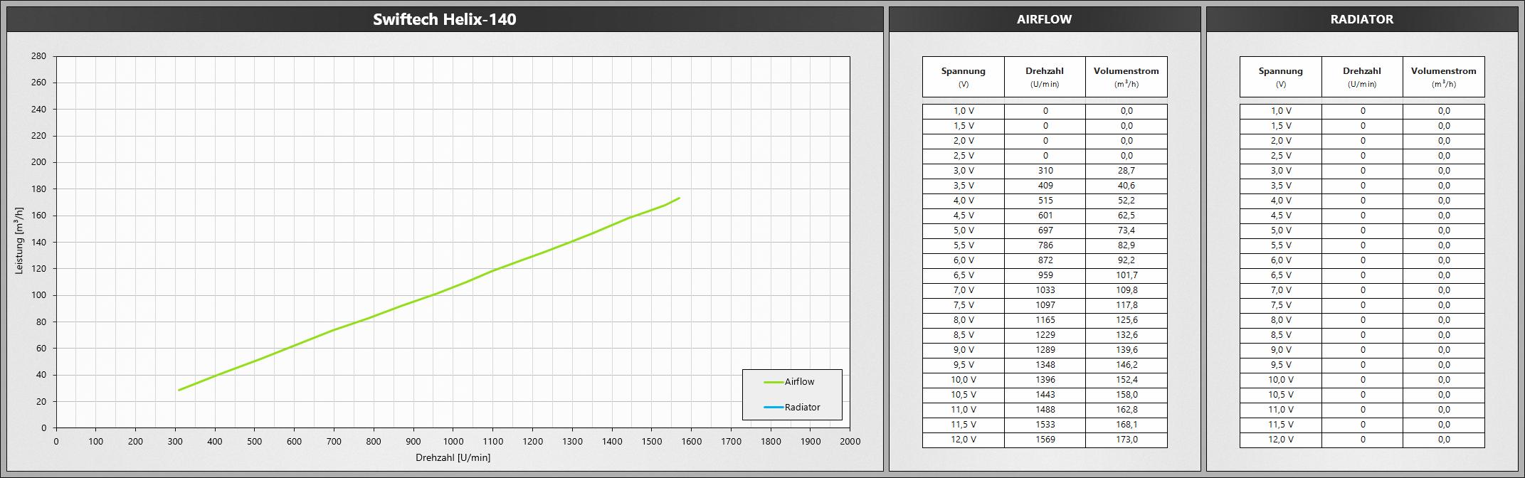 Klicken Sie auf die Grafik für eine größere Ansicht  Name:SwiftechHelix140.png Hits:646 Größe:469,6 KB ID:1074788