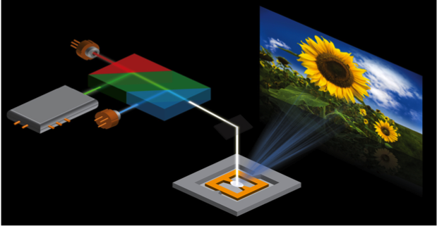 gebrauchte rgb laser