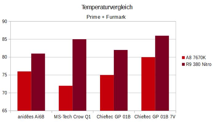 temperatur-png.915051