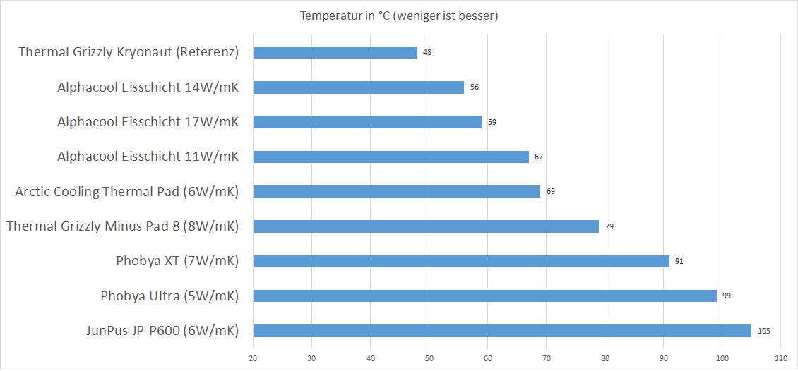 Klicken Sie auf die Grafik für eine größere Ansicht  Name:temperatur_in_celsius_2g_1v.png Hits:26 Größe:23,8 KB ID:1008569