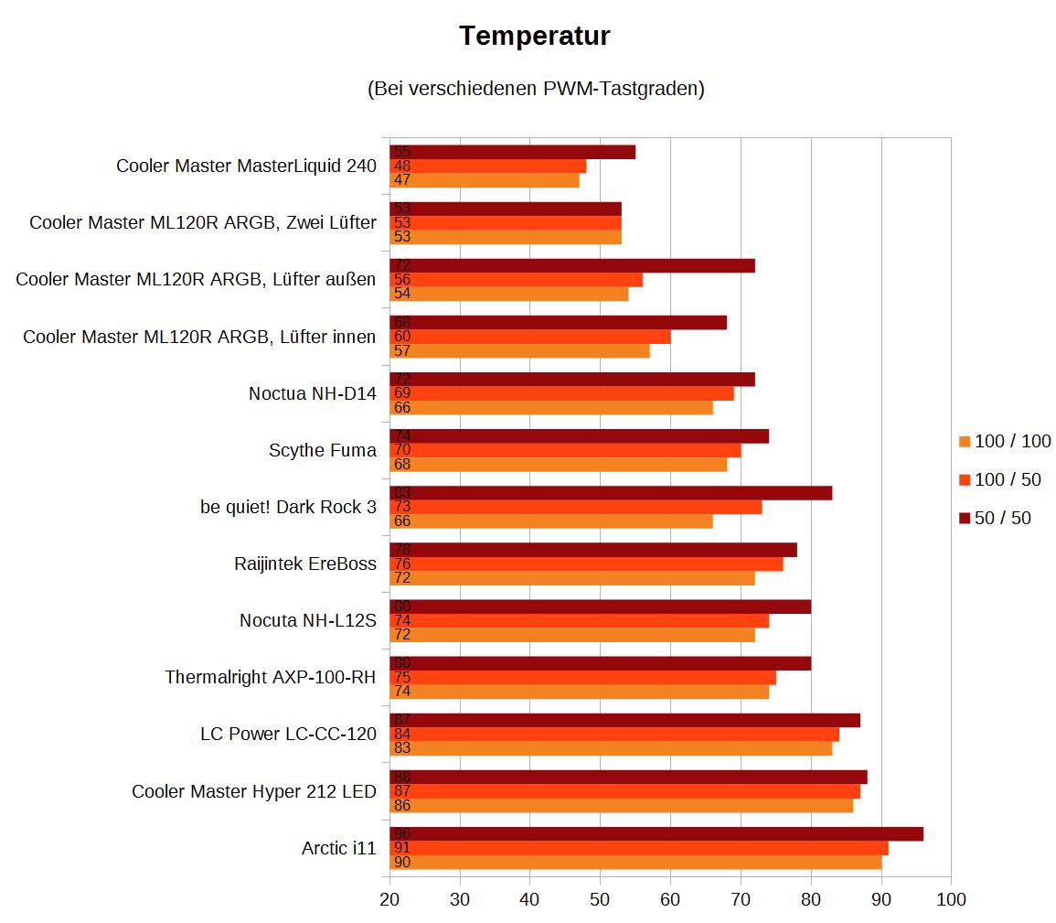 temperaturen-png.1026676