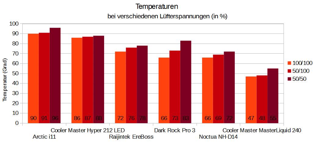temperaturen-png.950825
