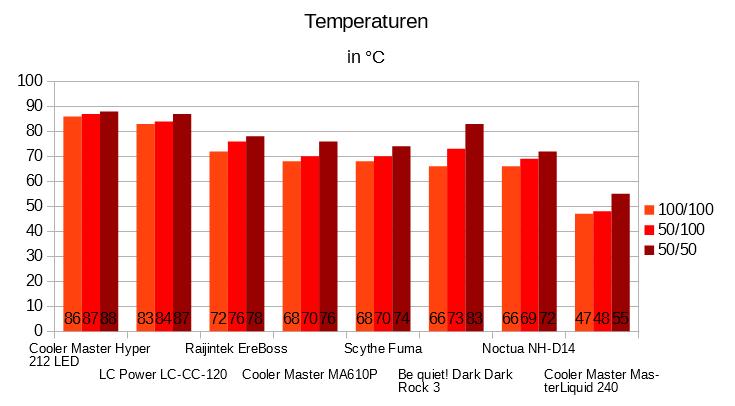 temperaturen-png.981652