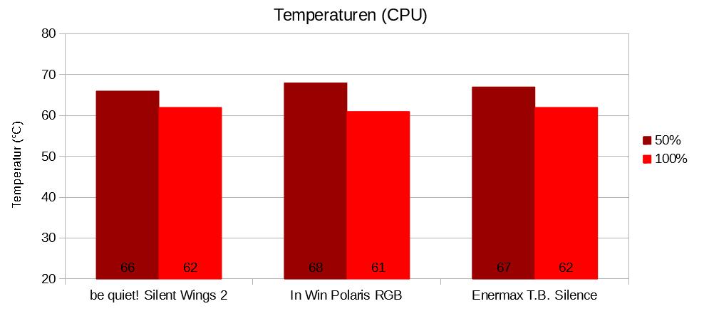 temperaturen-png.990272