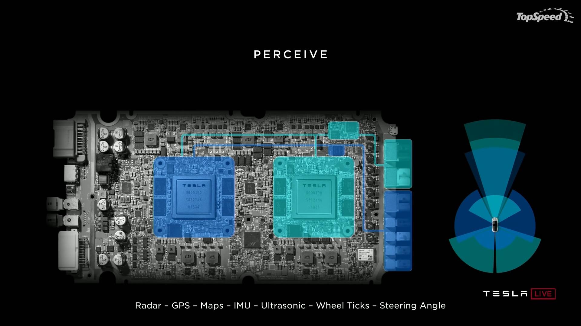 Klicken Sie auf die Grafik für eine größere Ansicht  Name:Tesla Computer.jpg Hits:505 Größe:349,1 KB ID:1080527