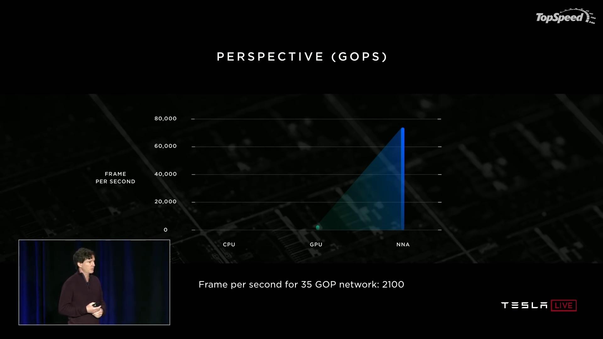 Klicken Sie auf die Grafik für eine größere Ansicht  Name:Tesla Computer.jpg Hits:515 Größe:137,1 KB ID:1080530