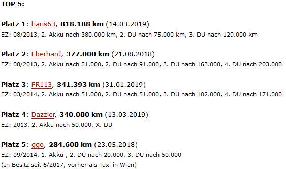 Name:  Tesla Kilometerkönig.jpg Hits: 56 Größe:  93,5 KB