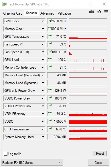 BIOS-Mod] RX480 -> RX580 Conversions & Custom Mod How-to